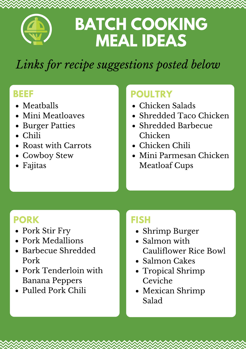 Batch Cooking WLS Meal Ideas