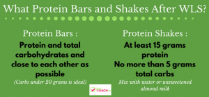 What Protein Bars and Shakes after Weight Loss Surgery | FoodCoach.Me