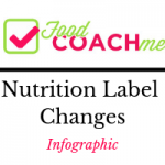 This infographic explains what to look for on new nutrition labels! Some things have been removed and some new information featured. Learn how to read nutrition labels after weight loss surgery! #wls #weightlosssurgery #bariatric #vsg #rny #bypass #sleeve