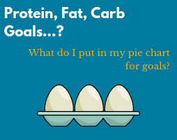 blog title image protein fat and carb goals for weight loss surgery patients