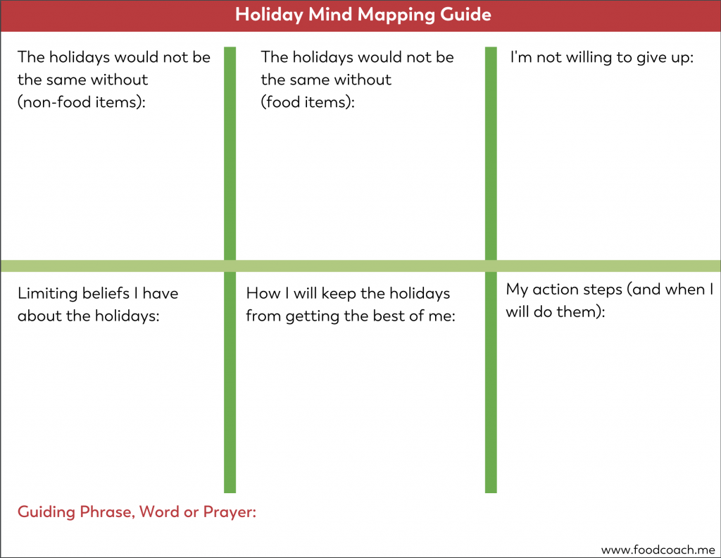 blog on foodcoach.me holiday mind mapping for bariatric surgery patients