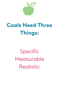 goals need three things specific measureable realistic goal setting workshop on bariatric food coach