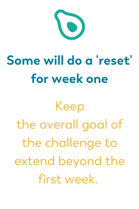 some will do a reset in week one get focused challenge goal setting workshop